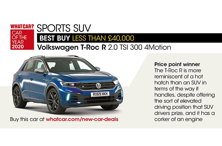 Whatcar? Car Of The Year Awards 2020 T-Roc R